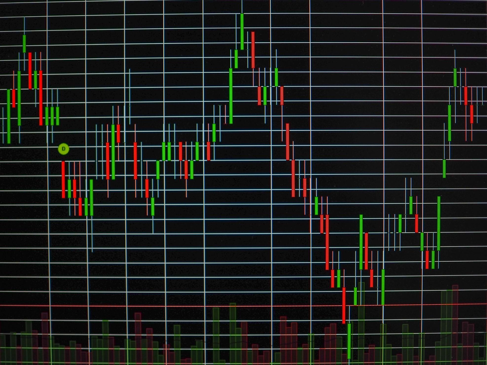 Wat is het rendement van indexbeleggen?